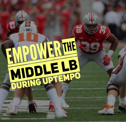 Empower Your Signal Caller on Defense vs. Hurry Up Offenses