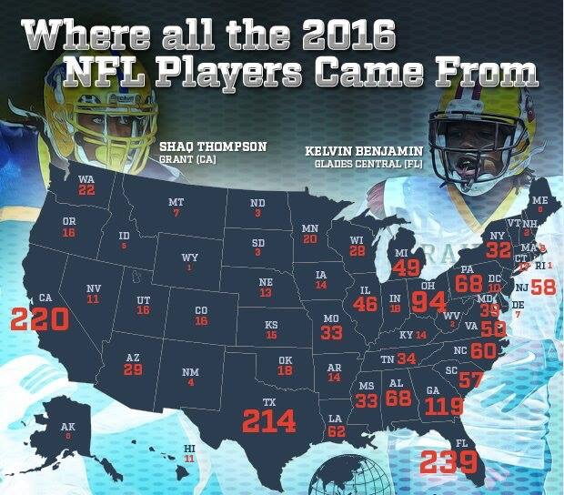 Map Of US Shows What States NFL Players Hail From Gridiron Studs - Nfl us map
